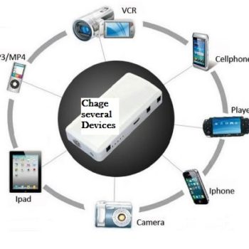 Car Battery Jump Starter, Laptop & Phone Charger 12000mah